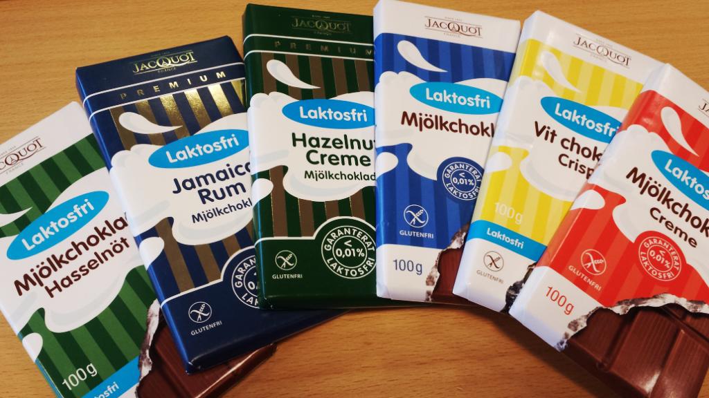 Nyhet: Test av laktosfrichoklad på väg